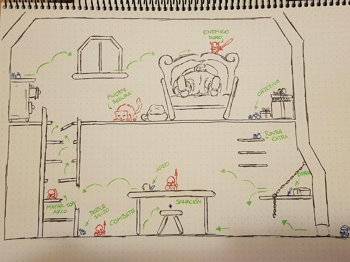 Diseño de nivel del Capitán yelmo