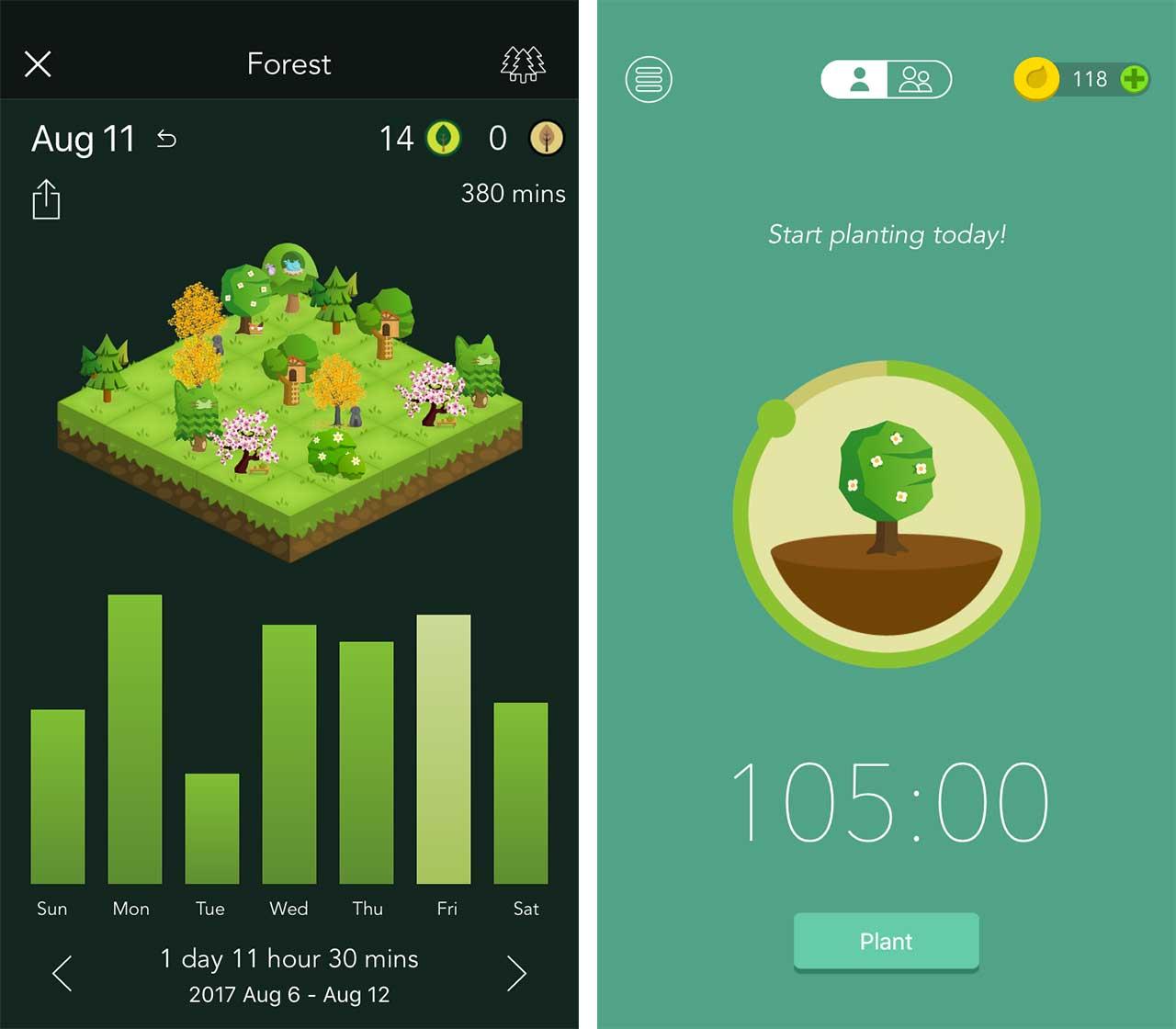 Forest nos ayuda a mantenernos alejado del móvil y ser más productivos.
