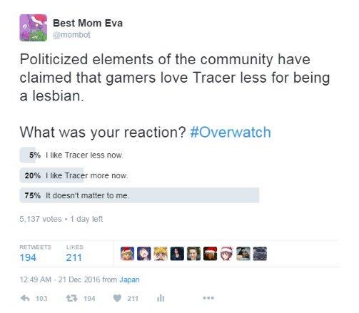 Encuesta realizada por el usuario mombot sobre personajes gays